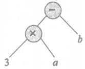 Samacheer Kalvi 6th Maths Solutions Term 2 Chapter 5 Information Processing Ex 5.1 Q3.1