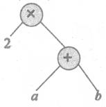 Samacheer Kalvi 6th Maths Solutions Term 2 Chapter 5 Information Processing Ex 5.1 Q3.4