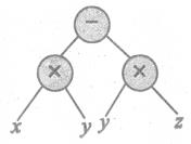 Samacheer Kalvi 6th Maths Solutions Term 2 Chapter 5 Information Processing Ex 5.1 Q3.5