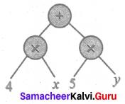 Samacheer Kalvi 6th Maths Solutions Term 2 Chapter 5 Information Processing Ex 5.1 Q3.6