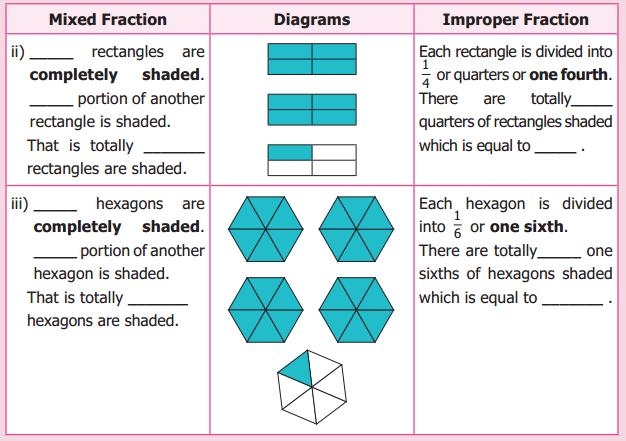 Samacheer Kalvi 6th Maths Solutions Term 3 Chapter 1 Fractions Intext Questions 21