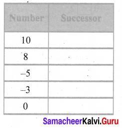Samacheer Kalvi 6th Maths Solutions Term 3 Chapter 2 Integers Additional Questions 1