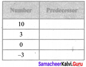 Samacheer Kalvi 6th Maths Solutions Term 3 Chapter 2 Integers Additional Questions 3