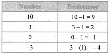 Samacheer Kalvi 6th Maths Solutions Term 3 Chapter 2 Integers Additional Questions 4