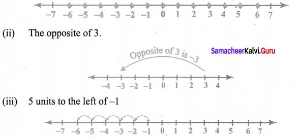 Samacheer Kalvi 6th Maths Solutions Term 3 Chapter 2 Integers Ex 2.2 1