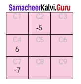 Samacheer Kalvi 6th Maths Solutions Term 3 Chapter 2 Integers Ex 2.2 13