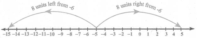 Samacheer Kalvi 6th Maths Solutions Term 3 Chapter 2 Integers Ex 2.2 3