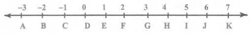 Samacheer Kalvi 6th Maths Solutions Term 3 Chapter 2 Integers Ex 2.2 6