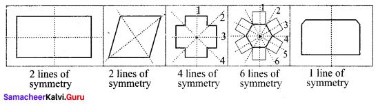 Samacheer Kalvi 6th Maths Solutions Term 3 Chapter 3 Perimeter and Area Intext Questions 7