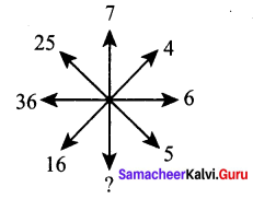 Samacheer Kalvi 6th Maths Solutions Term 3 Chapter 5 Information Processing Additional Questions 31