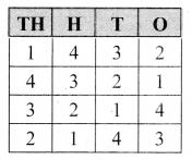 Samacheer Kalvi 6th Maths Term 1 Chapter 1 Numbers Intext Questions Page 17 Q2