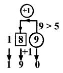 Samacheer Kalvi 6th Maths Term 1 Chapter 1 Numbers Intext Questions Page 25 Q1