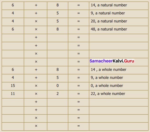 Samacheer Kalvi 6th Maths Term 1 Chapter 1 Numbers Intext Questions Page 32 Q4