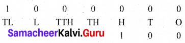 Samacheer Kalvi 6th Maths Term 1 Chapter 1 Numbers Intext Questions Page 6 Q2