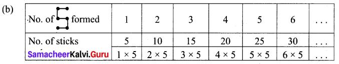 Samacheer Kalvi 6th Maths Term 1 Chapter 2 Introduction to Algebra Additional Questions Q2.1