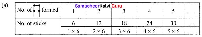 Samacheer Kalvi 6th Maths Term 1 Chapter 2 Introduction to Algebra Additional Questions Q2