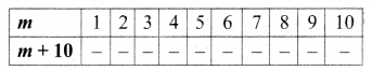 Samacheer Kalvi 6th Maths Term 1 Chapter 2 Introduction to Algebra Additional Questions Q3