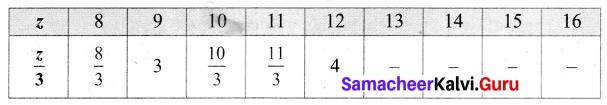 Samacheer Kalvi 6th Maths Term 1 Chapter 2 Introduction to Algebra Additional Questions Q9