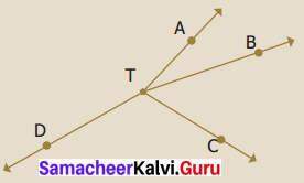 Samacheer Kalvi 6th Maths Term 1 Chapter 4 Geometry Intext Questions 85 Q1
