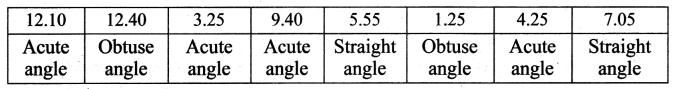 Samacheer Kalvi 6th Maths Term 1 Chapter 4 Geometry Intext Questions 95 Q3.2