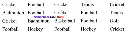 Samacheer Kalvi 6th Maths Term 1 Chapter 5 Statistics Additional Questions 1 Q5