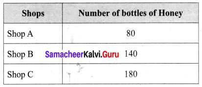 Samacheer Kalvi 6th Maths Term 1 Chapter 5 Statistics Additional Questions 2 Q2