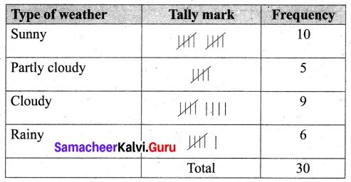 Samacheer Kalvi 6th Maths Term 1 Chapter 5 Statistics Ex 5.4 Q5.1