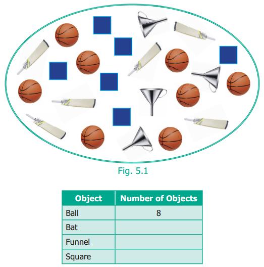 Samacheer Kalvi 6th Maths Term 1 Chapter 5 Statistics Intext Questions Q1