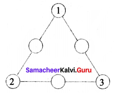Samacheer Kalvi 6th Maths Term 1 Chapter 6 Information Processing Ex 6.2 Q1.1