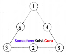 Samacheer Kalvi 6th Maths Term 1 Chapter 6 Information Processing Ex 6.2 Q1.3