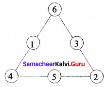 Samacheer Kalvi 6th Maths Term 1 Chapter 6 Information Processing Ex 6.2 Q1.4