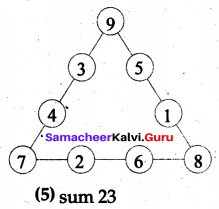 Samacheer Kalvi 6th Maths Term 1 Chapter 6 Information Processing Ex 6.2 Q2.2