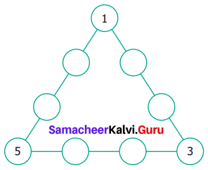 Samacheer Kalvi 6th Maths Term 1 Chapter 6 Information Processing Ex 6.2 Q3