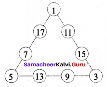 Samacheer Kalvi 6th Maths Term 1 Chapter 6 Information Processing Ex 6.2 Q3.3