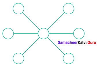 Samacheer Kalvi 6th Maths Term 1 Chapter 6 Information Processing Ex 6.2 Q4