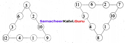 Samacheer Kalvi 6th Maths Term 1 Chapter 6 Information Processing Ex 6.2 Q5.1
