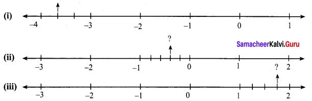 Samacheer Kalvi 8th Maths Solutions Term 1 Chapter 1 Rational Numbers Ex 1.1
