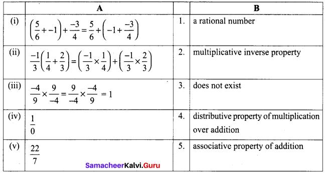 Samacheer Kalvi 8th Maths Term 1 Chapter 1 Rational Numbers Ex 1.3 1