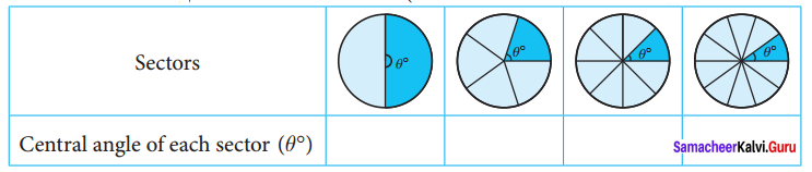 Samacheer Kalvi 8th Maths Book Solutions Term 1 Chapter 2 Measurements Ex 2.1