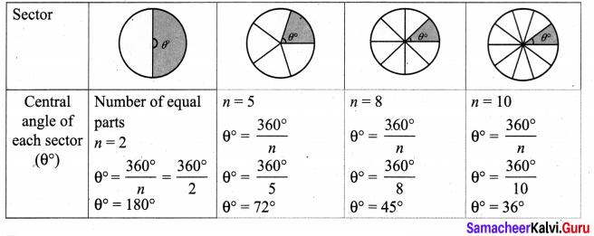 Class 8 Maths Exercise 2.1 Solution Term 1 Chapter 2 Measurements Samacheer Kalvi