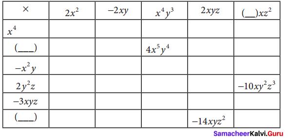 8th Maths Algebra Exercise 3.1 Solutions Term 1 Chapter 3 Algebra Samacheer Kalvi