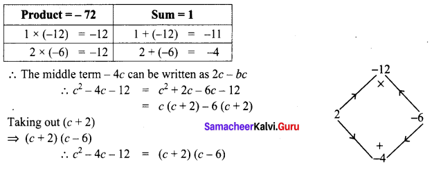 Samacheer Kalvi Guru Maths 8th Solutions Term 1 Chapter 3 Algebra Ex 3.4