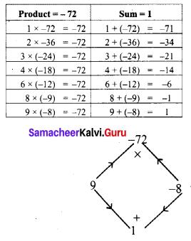 Samacheer Kalvi 8th Maths Book Solutions Term 1 Chapter 3 Algebra Ex 3.4