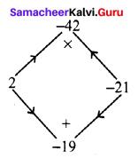 Samacheer Kalvi 8th Maths Term 1 Chapter 3 Algebra Ex 3.5 67