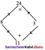 Samacheer Kalvi 8th Maths Term 1 Chapter 3 Algebra Ex 3.5 85