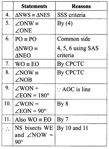 Samacheer Kalvi 8th Maths Term 1 Chapter 4 Geometry Ex 4.1 21