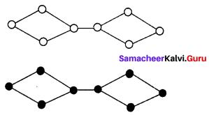 Samacheer Kalvi 8th Maths Term 1 Chapter 5 Information Processing Additional Questions 1