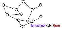 Samacheer Kalvi 8th Maths Term 1 Chapter 5 Information Processing Additional Questions 2