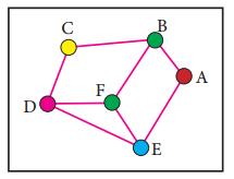 Samacheer Kalvi 8th Maths Term 1 Chapter 5 Information Processing Intext Questions 13