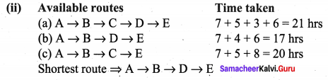 Samacheer Kalvi 8th Maths Term 1 Chapter 5 Information Processing Intext Questions 6
